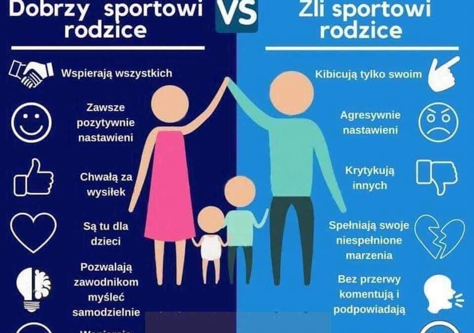 Sportowi Rodzice
